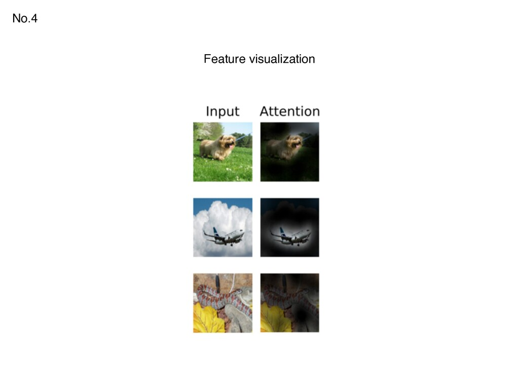 Feature visualization No.4
