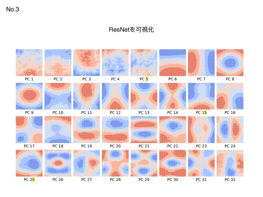 ResNetを可視化 No.3