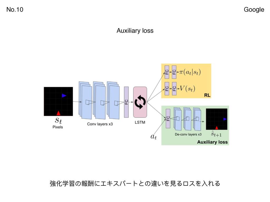 Auxiliary loss No.10 Google 強化学習の報酬にエキスパートとの違いを...