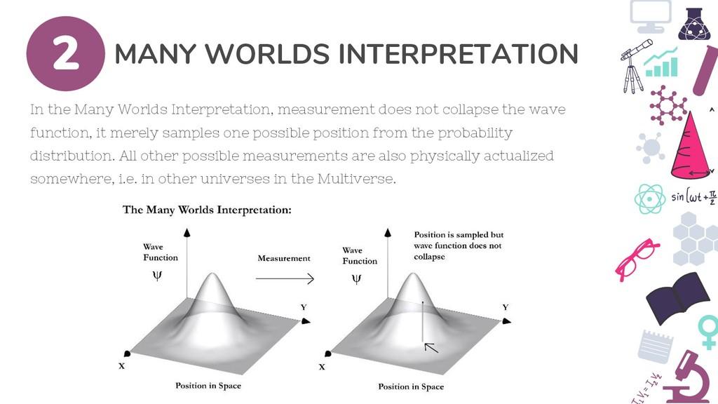 MANY WORLDS INTERPRETATION 2 In the Many Worlds...