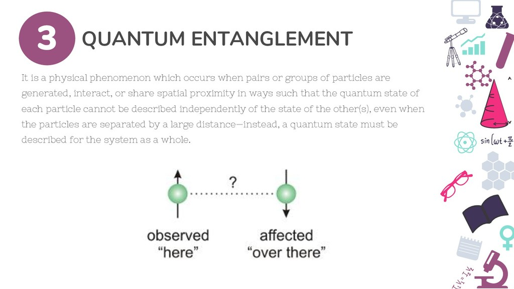QUANTUM ENTANGLEMENT 3 It is a physical phenome...