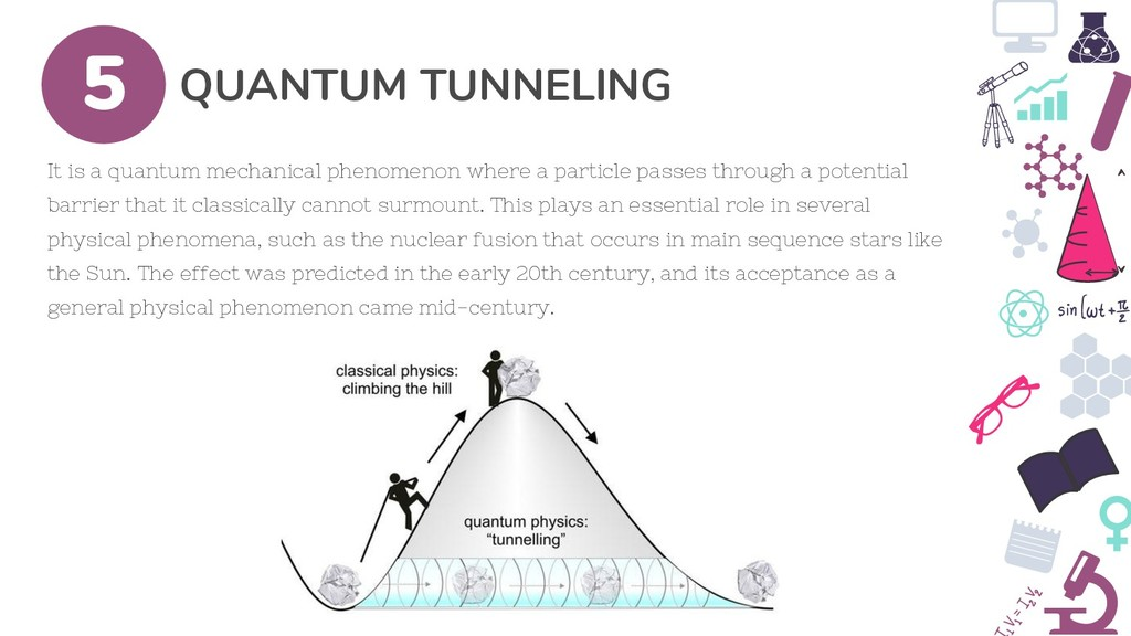 QUANTUM TUNNELING 5 It is a quantum mechanical ...