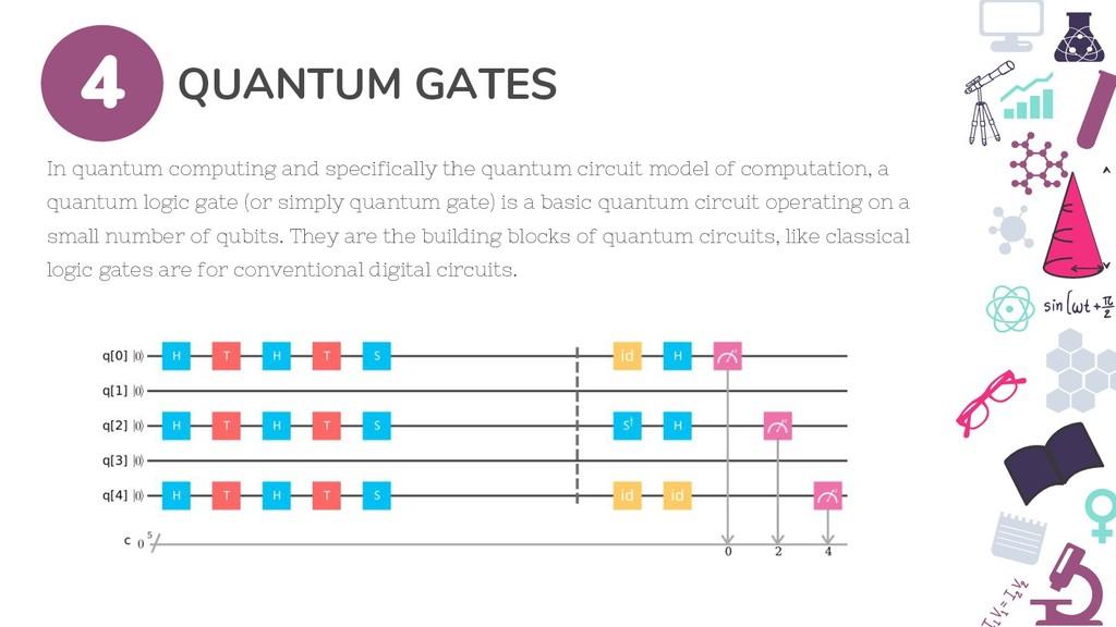 QUANTUM GATES 4 In quantum computing and specif...