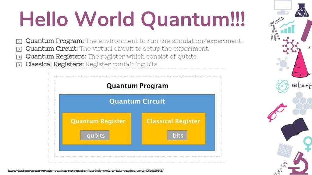 Hello World Quantum!!! Quantum Program: The env...