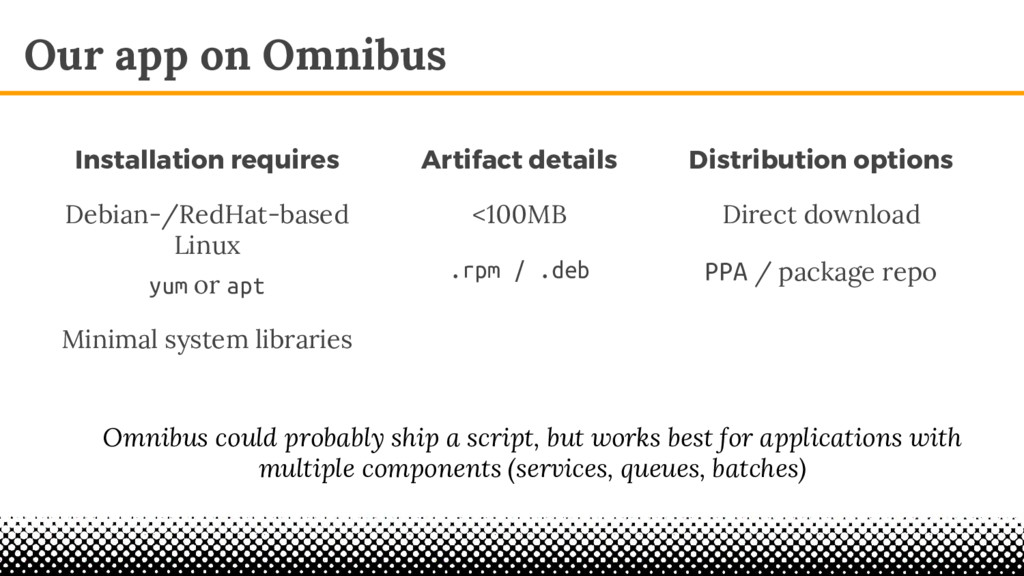 Our app on Omnibus Artifact details <100MB .rpm...