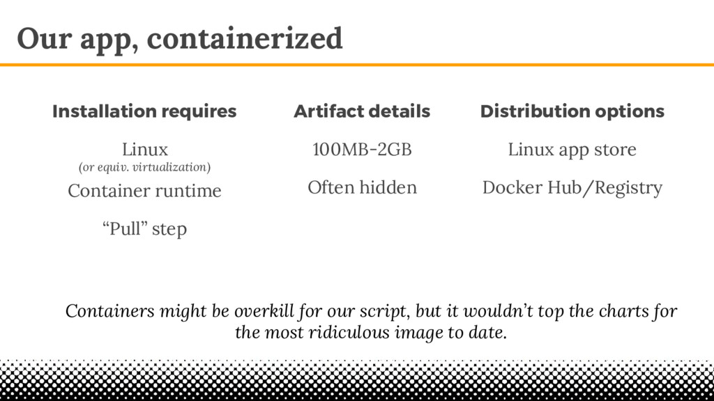 Our app, containerized Artifact details 100MB-2...