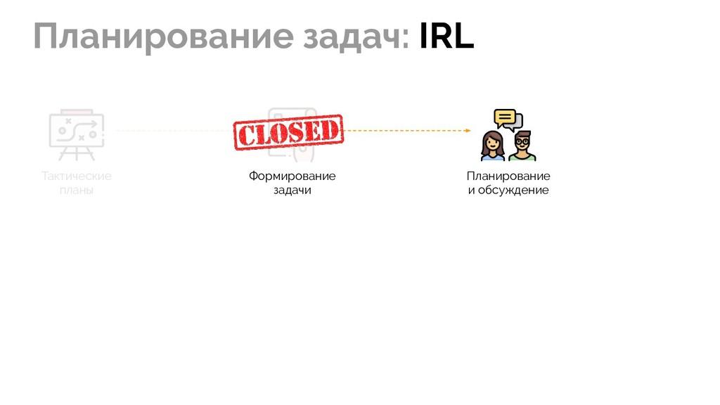 Планирование задач: IRL Тактические планы Плани...