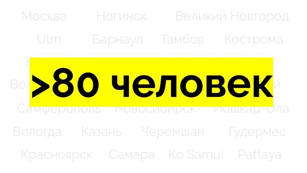Москва Ulm Нижний Новгород Дзержинск Тамбов Сим...