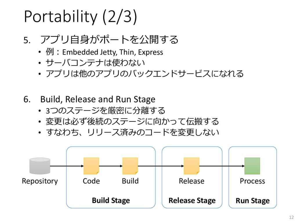 Portability (2/3) 5. アプリ自身がポートを公開する • 例:Embedde...