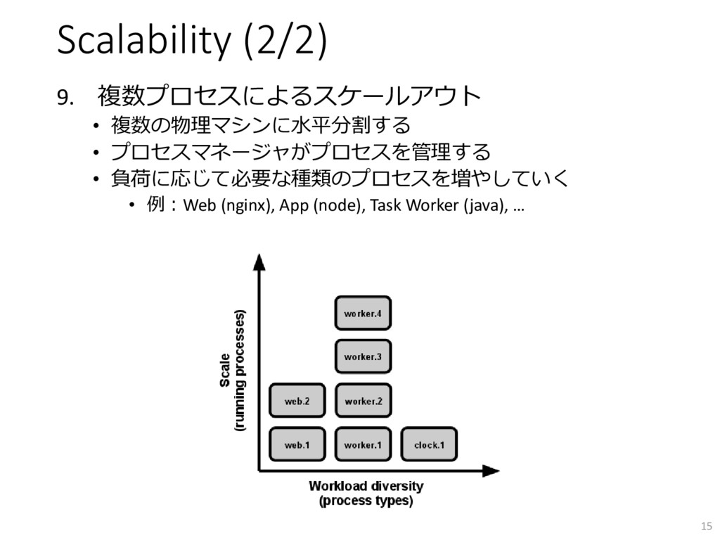 Scalability (2/2) 9. 複数プロセスによるスケールアウト • 複数の物理マシ...