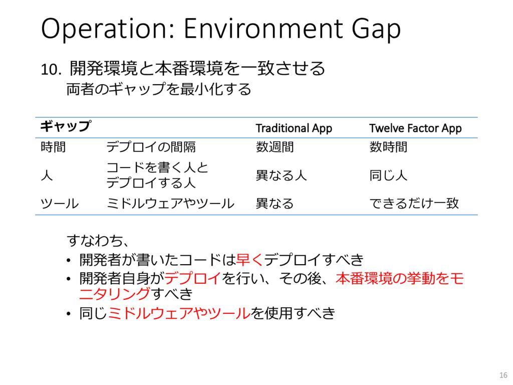 Operation: Environment Gap 10. 開発環境と本番環境を一致させる ...
