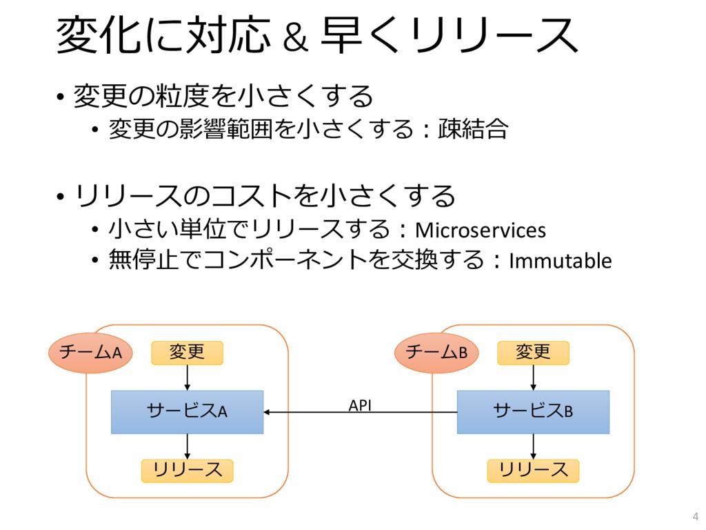 変化に対応 & 早くリリース • 変更の粒度を小さくする • 変更の影響範囲を小さくする:疎結...