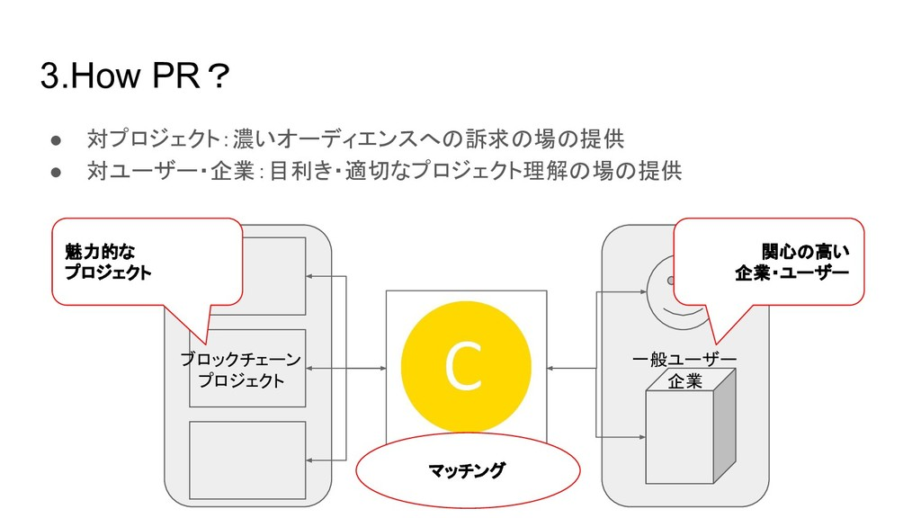 3.How PR? ● 対プロジェクト:濃いオーディエンスへの訴求の場の提供 ● 対ユーザー・...
