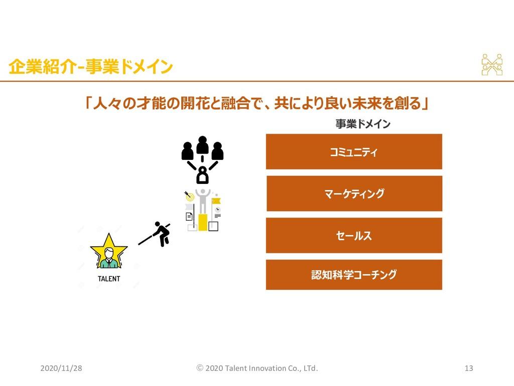 企業紹介-事業ドメイン 2020/11/28 ©︎ 2020 Talent Innovatio...