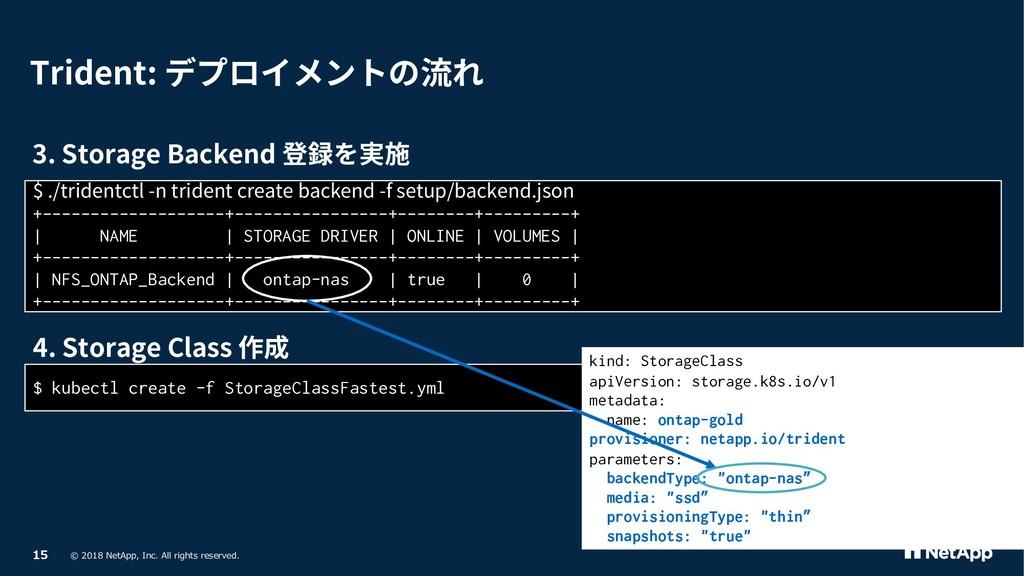 $ kubectl create -f StorageClassFastest.yml 5SJ...
