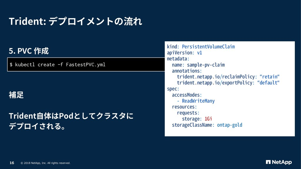 $ kubectl create -f FastestPVC.yml 5SJEFOUرفٗ...