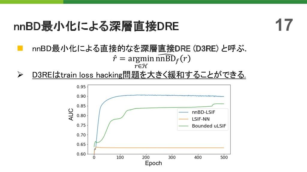 nnBD最小化による深層直接DRE n nnBD最小化による直接的なを深層直接DRE (D3R...