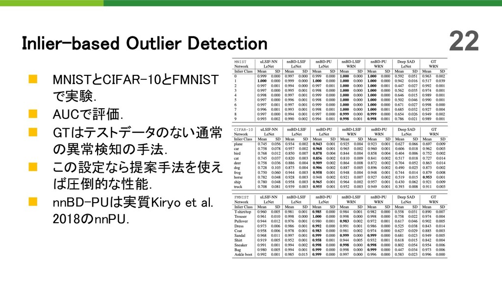 Inlier-based Outlier Detection 22 n MNISTとCIFAR...