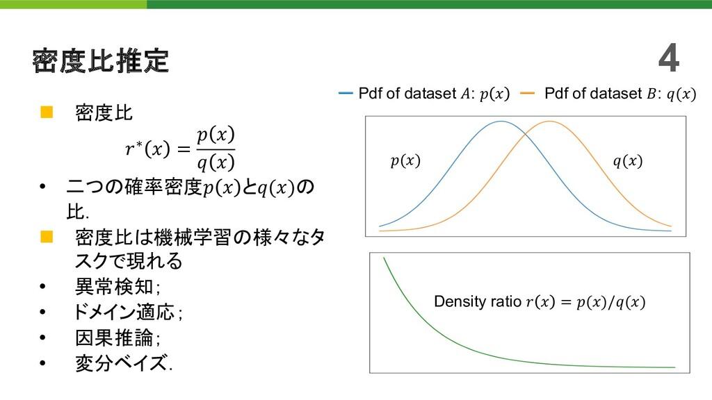 n 密度比 𝑟∗ 𝑥 = 𝑝 𝑥 𝑞 𝑥 • 二つの確率密度𝑝 𝑥 と𝑞(𝑥)の 比. n 密...
