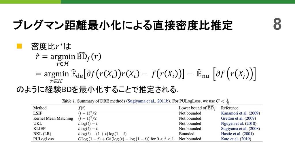n 密度比𝑟∗は ̂ 𝑟 = argmin ,∈ℋ , BD+ 𝑟 = argmin ,∈ℋ ...