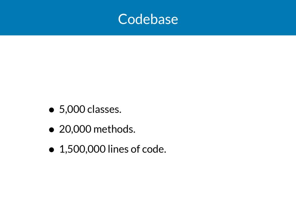 Codebase • 5,000 classes. • 20,000 methods. • 1...