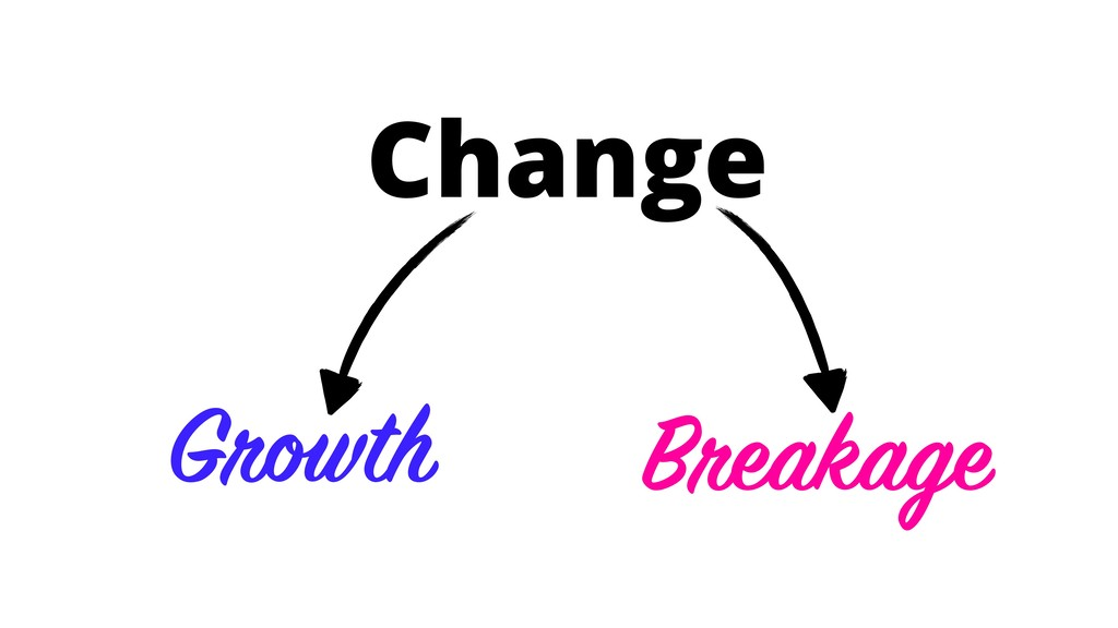 Change Growth Breakage