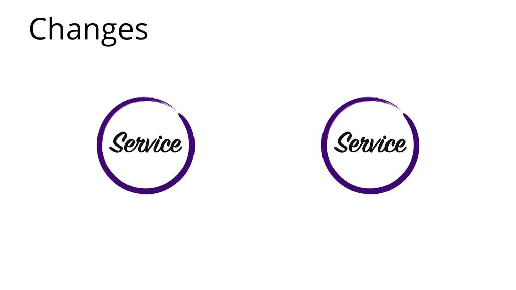Changes Service Service