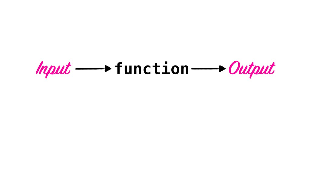 function Input Output