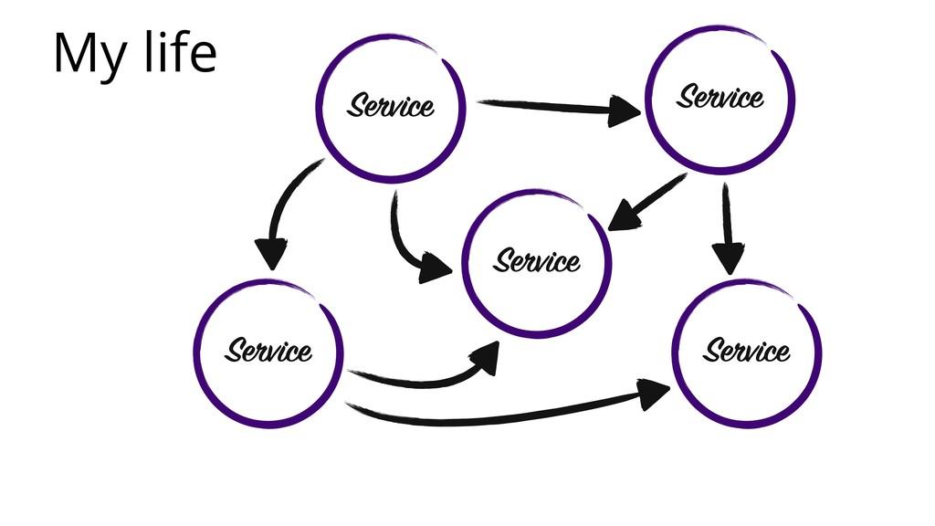 My life Service Service Service Service Service