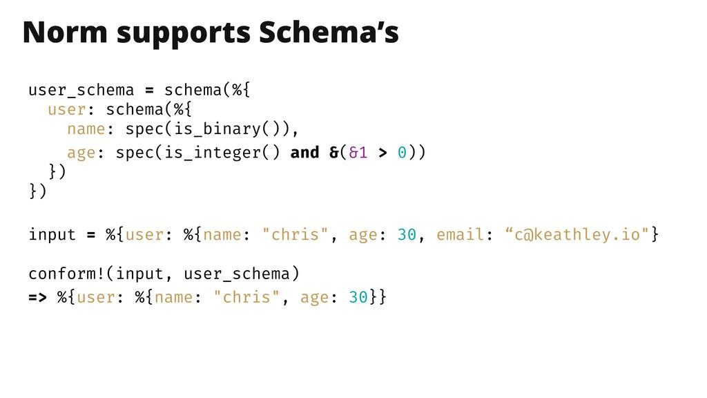 Norm supports Schema's user_schema = schema(%{ ...