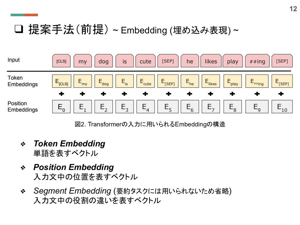 ❑ 提案手法(前提) ~ Embedding (埋め込み表現) ~ ❖ Token Embed...