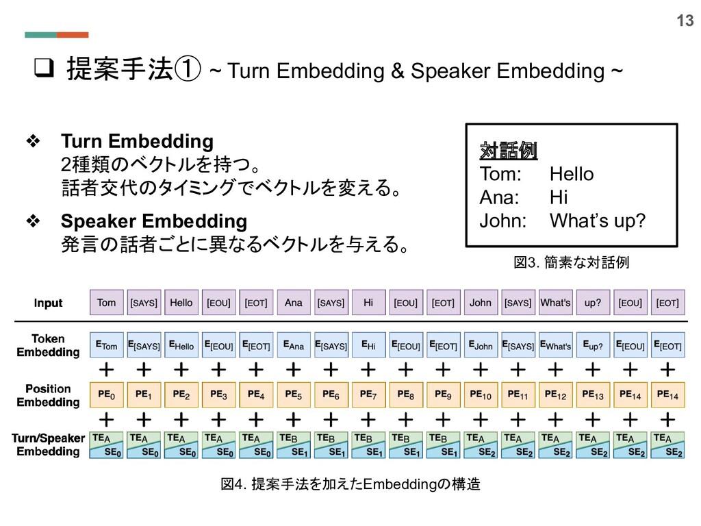 ❑ 提案手法① ~ Turn Embedding & Speaker Embedding ~ ...