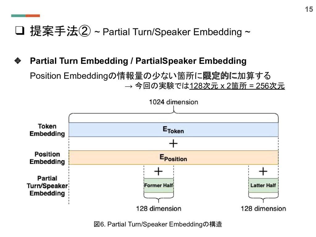 ❑ 提案手法② ~ Partial Turn/Speaker Embedding ~ 図6. ...