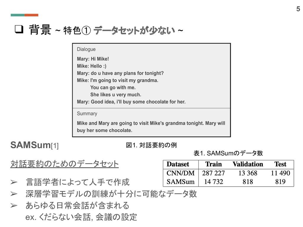 ❑ 背景 ~ 特色① データセットが少ない ~ SAMSum[1] 対話要約のためのデータセッ...