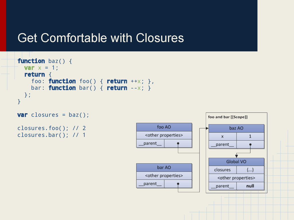Get Comfortable with Closures function baz() { ...