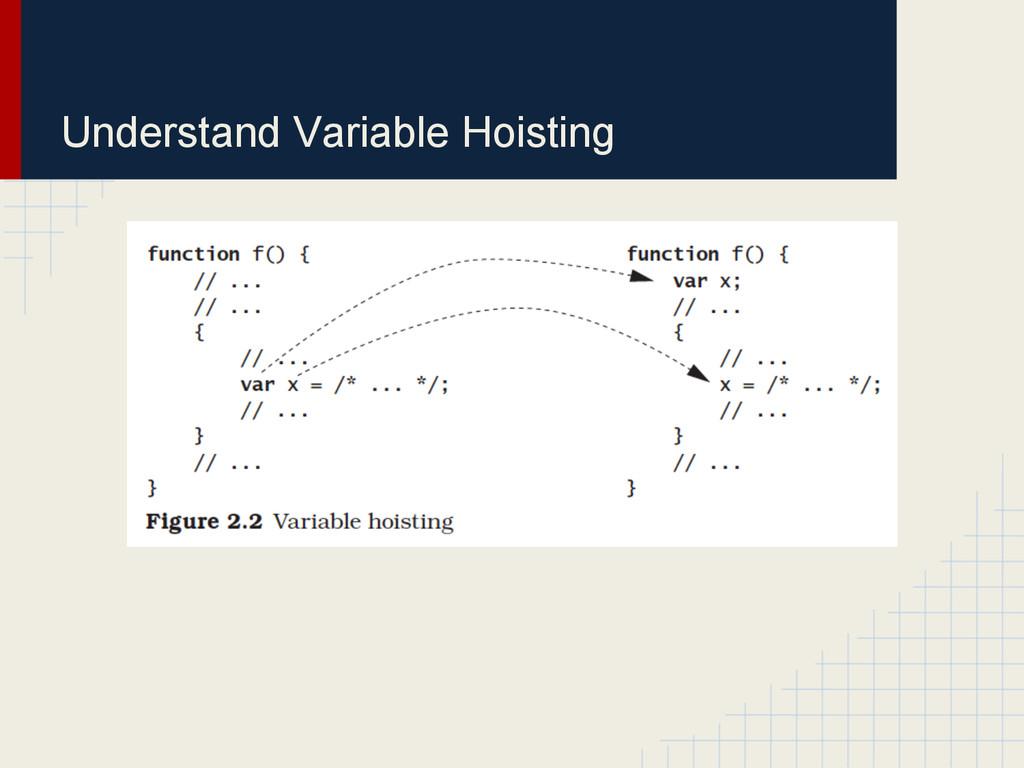 Understand Variable Hoisting