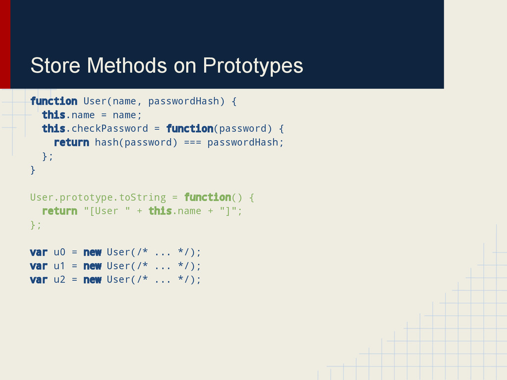 Store Methods on Prototypes function User(name,...