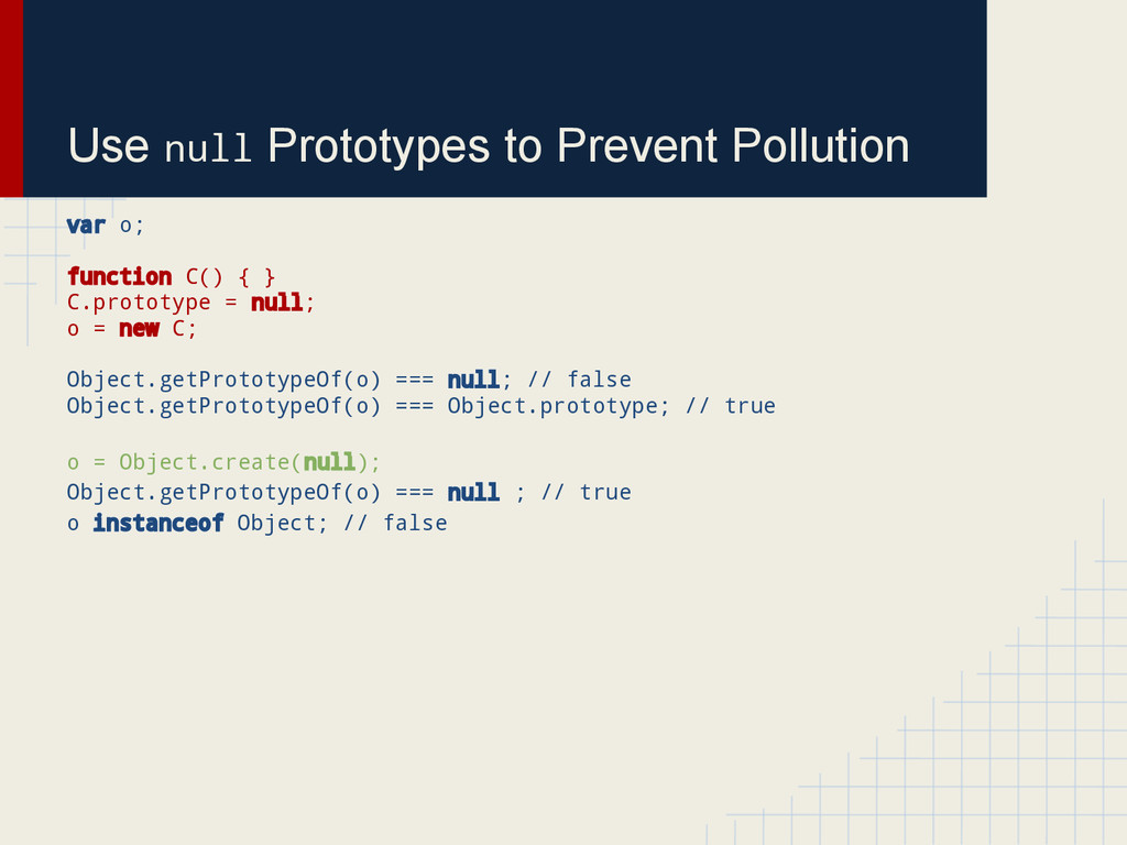 Use null Prototypes to Prevent Pollution var o;...