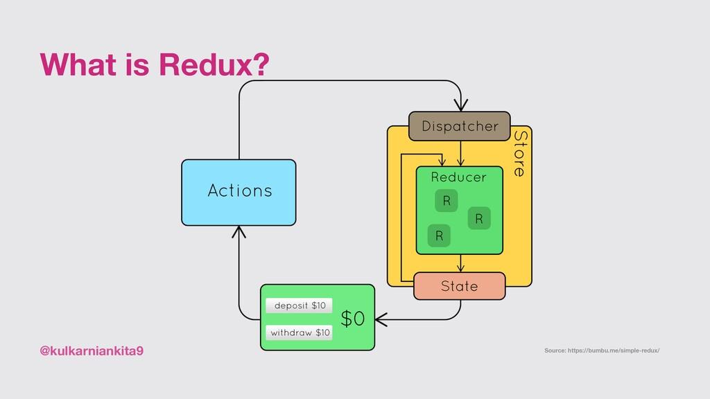 @kulkarniankita9 What is Redux? Source: https:/...