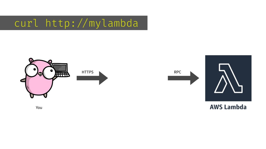 curl http:!//mylambda You HTTPS RPC