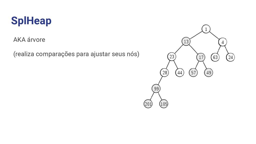 SplHeap AKA árvore (realiza comparações para aj...