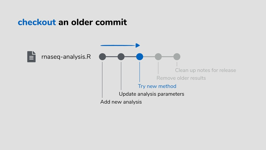 rnaseq-analysis.R checkout an older commit Add ...