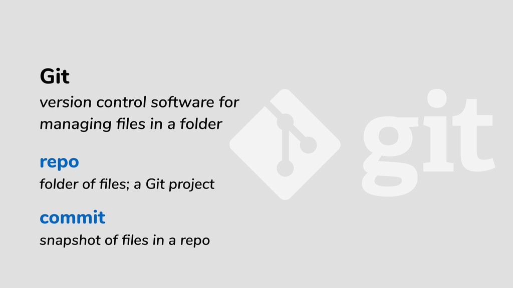 repo folder of files; a Git project commit snaps...