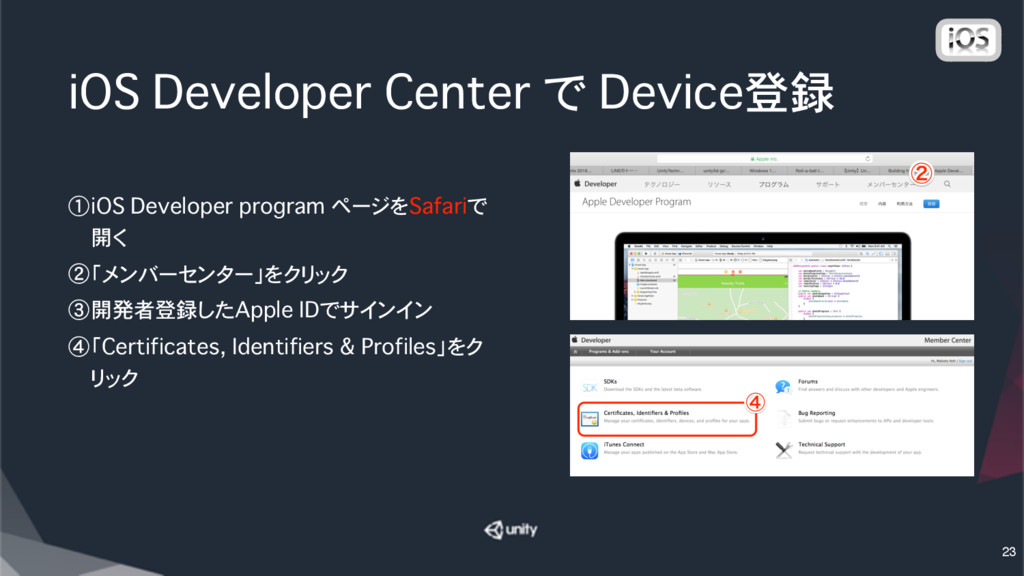 iOS Developer Center で Device登録 ①iOS Developer ...