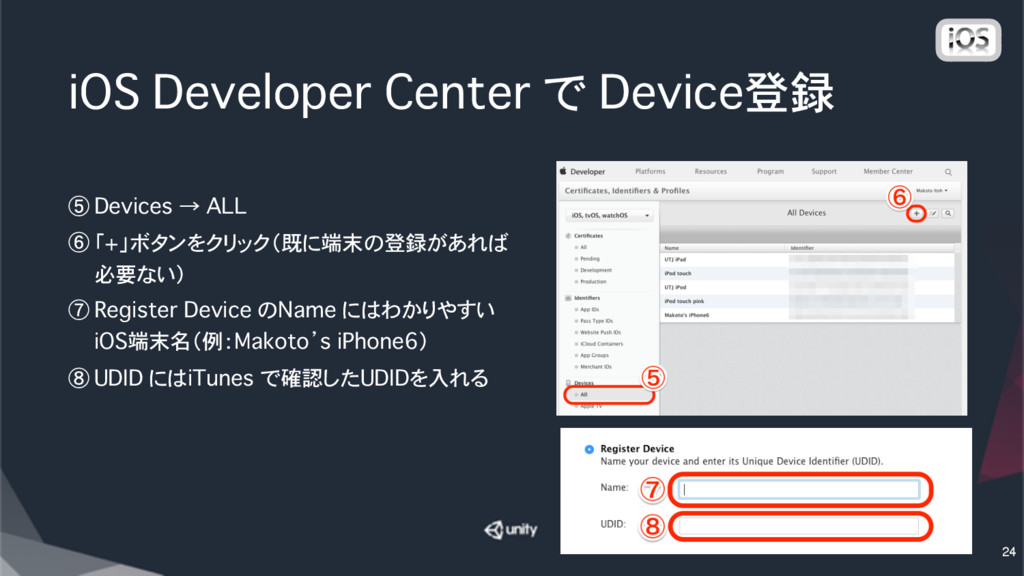 iOS Developer Center で Device登録 ⑤ Devices → ALL...