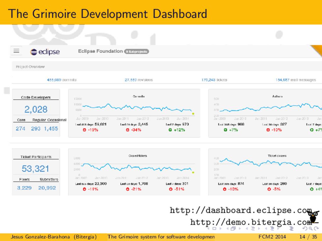 The Grimoire Development Dashboard http://dashb...