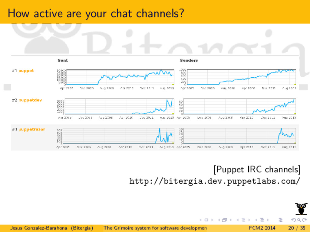 How active are your chat channels? [Puppet IRC ...