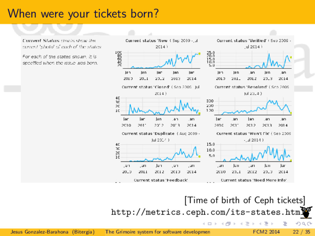 When were your tickets born? [Time of birth of ...
