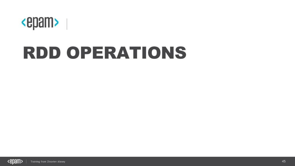 45 Training from Zinoviev Alexey RDD OPERATIONS