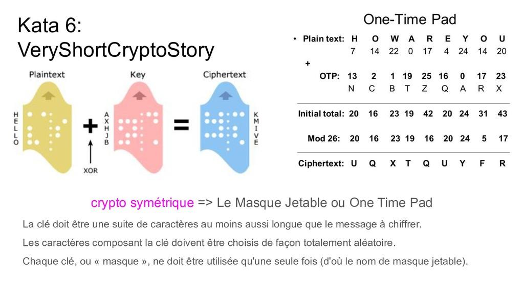 Kata 6: VeryShortCryptoStory crypto symétrique ...